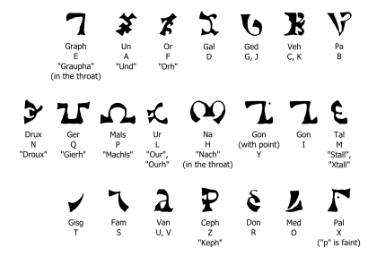 Enochian_alphabet