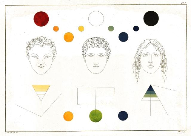 Drie gezichtstypen met bijbehorende kleuren 2