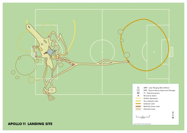 Thomas Schmagmeier - Apollo 1 traverse diagram (soccer)