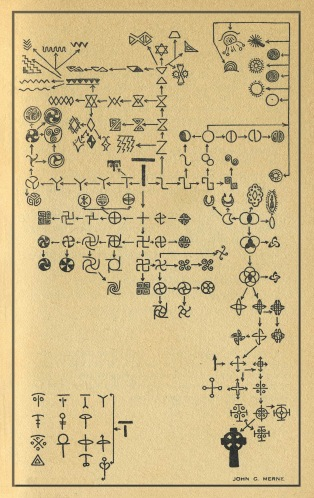 John G Merne - A Handbook of Celtic Ornament (1974)